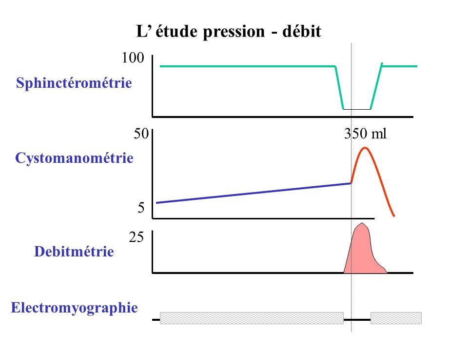 5 50350 ml L étude pression - débit Sphinctérométrie Cystomanométrie Debitmétrie Electromyographie 100 25