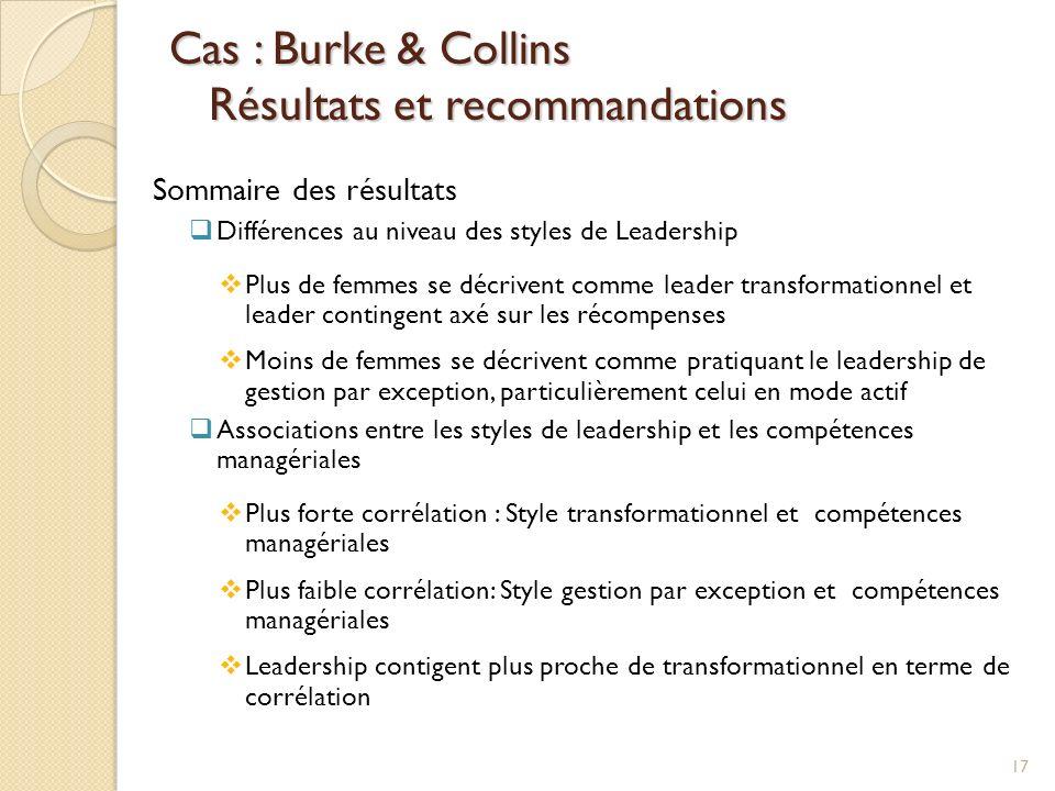 Cas : Burke & Collins Résultats et recommandations Sommaire des résultats Différences au niveau des styles de Leadership Plus de femmes se décrivent c