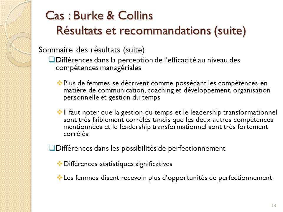 Cas : Burke & Collins Résultats et recommandations (suite) Sommaire des résultats (suite) Différences dans la perception de lefficacité au niveau des compétences managériales Plus de femmes se décrivent comme possédant les compétences en matière de communication, coaching et développement, organisation personnelle et gestion du temps Il faut noter que la gestion du temps et le leadership transformationnel sont très faiblement corrélés tandis que les deux autres compétences mentionnées et le leadership transformationnel sont très fortement corrélés Différences dans les possibilités de perfectionnement Différences statistiques significatives Les femmes disent recevoir plus dopportunités de perfectionnement 18