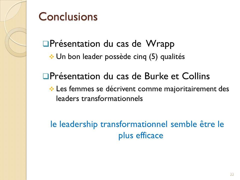 Conclusions Présentation du cas de Wrapp Un bon leader possède cinq (5) qualités Présentation du cas de Burke et Collins Les femmes se décrivent comme majoritairement des leaders transformationnels le leadership transformationnel semble être le plus efficace 22