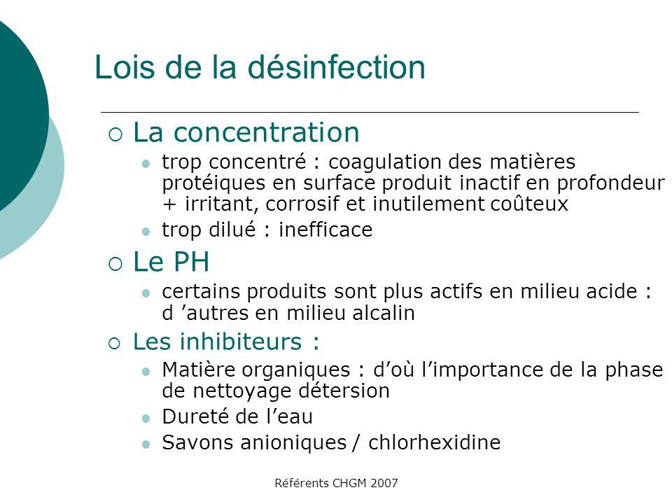 Référents CHGM 2007 Lois de la désinfection La concentration trop concentré : coagulation des matières protéiques en surface produit inactif en profon