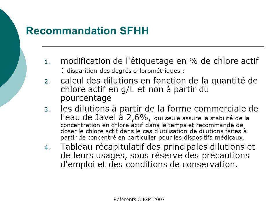 Référents CHGM 2007 Recommandation SFHH 1. modification de l'étiquetage en % de chlore actif : disparition des degrés chlorométriques ; 2. calcul des