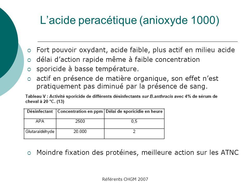 Référents CHGM 2007 Lacide peracétique (anioxyde 1000) Fort pouvoir oxydant, acide faible, plus actif en milieu acide délai daction rapide même à faible concentration sporicide à basse température.