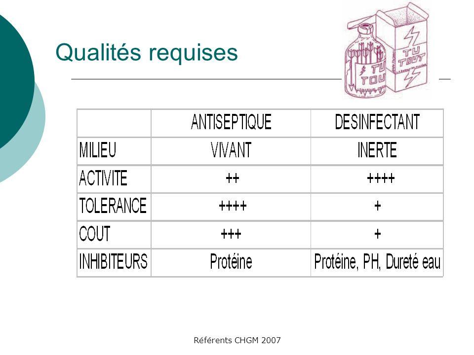 Référents CHGM 2007 Qualités requises