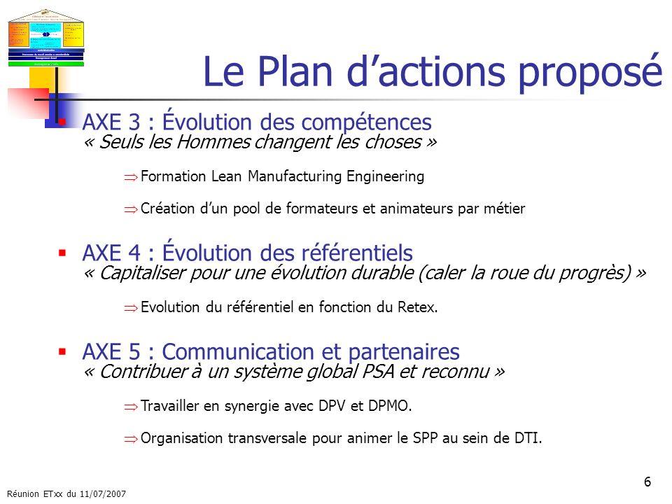 Réunion ETxx du 11/07/2007 7 Formation LME (UM1711) 5 jours de théorie et de pratique.