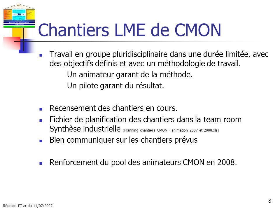 Réunion ETxx du 11/07/2007 8 Chantiers LME de CMON Travail en groupe pluridisciplinaire dans une durée limitée, avec des objectifs définis et avec un méthodologie de travail.