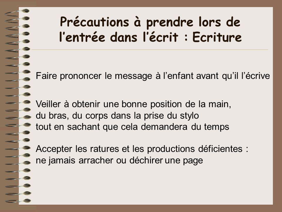 Précautions à prendre lors de lentrée dans lécrit : Ecriture Faire prononcer le message à lenfant avant quil lécrive Veiller à obtenir une bonne posit