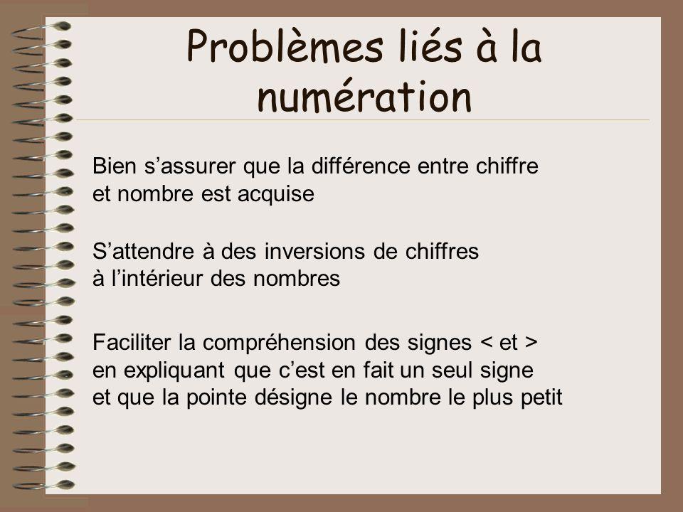 Problèmes liés à la numération Bien sassurer que la différence entre chiffre et nombre est acquise Sattendre à des inversions de chiffres à lintérieur