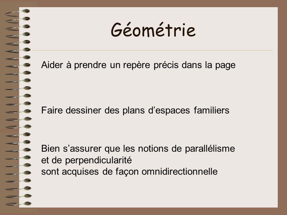 Géométrie Aider à prendre un repère précis dans la page Faire dessiner des plans despaces familiers Bien sassurer que les notions de parallélisme et d