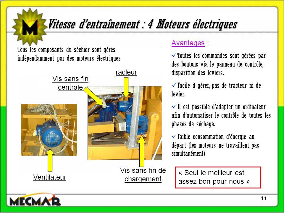 Vitesse dentraînement : 4 Moteurs électriques Tous les composants du séchoir sont gérés indépendamment par des moteurs électriques racleur Vis sans fi