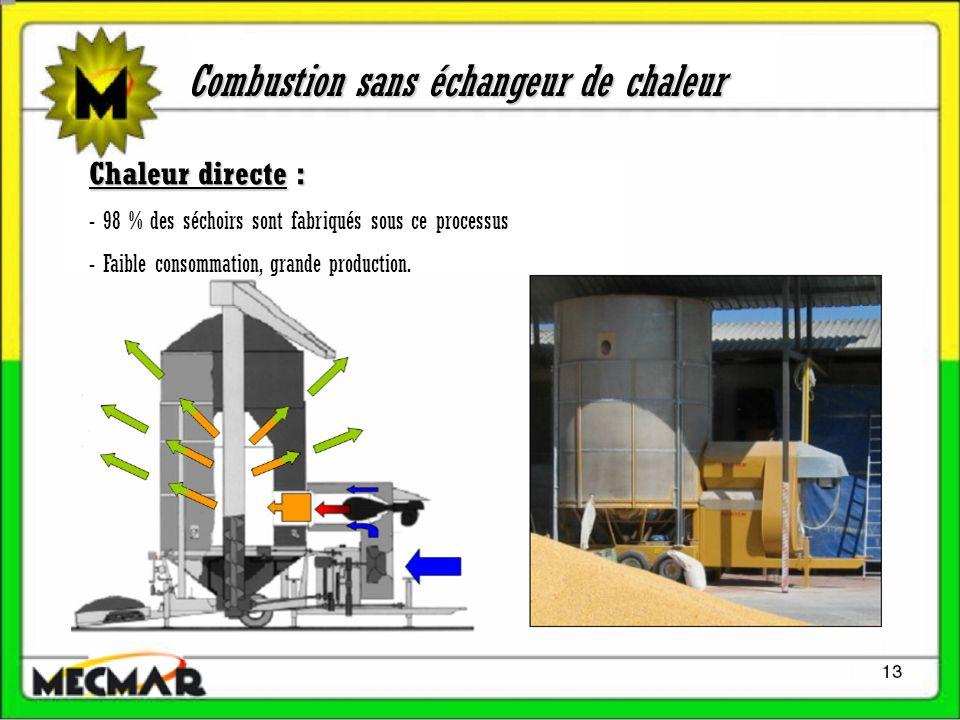 Combustion sans échangeur de chaleur Chaleur directe : - 98 % des séchoirs sont fabriqués sous ce processus - Faible consommation, grande production.