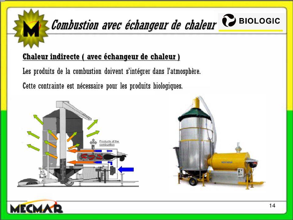 Combustion avec échangeur de chaleur Chaleur indirecte ( avec échangeur de chaleur ) Les produits de la combustion doivent sintégrer dans latmosphère.
