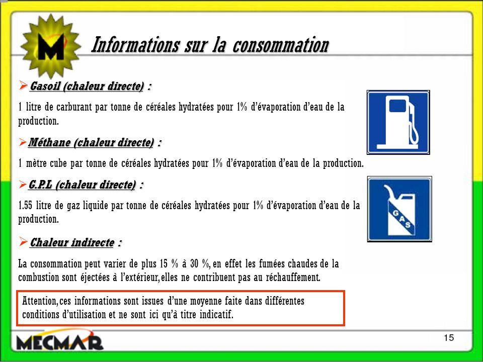 Informations sur la consommation Gasoil (chaleur directe) : Gasoil (chaleur directe) : 1 litre de carburant par tonne de céréales hydratées pour 1% dé