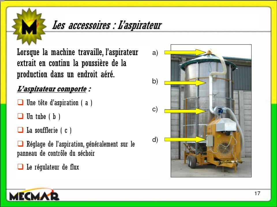 Les accessoires : Laspirateur Lorsque la machine travaille, laspirateur extrait en continu la poussière de la production dans un endroit aéré. Laspira