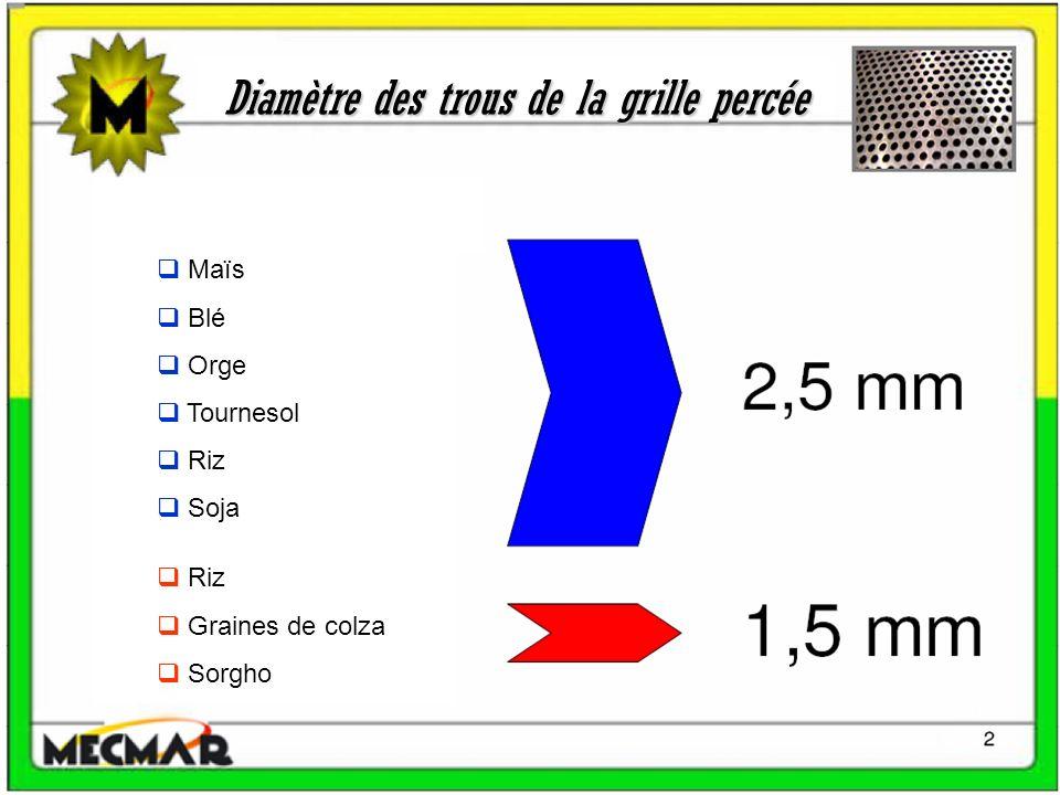 Diamètre des trous de la grille percée Maïs Blé Orge Tournesol Riz Soja Riz Graines de colza Sorgho