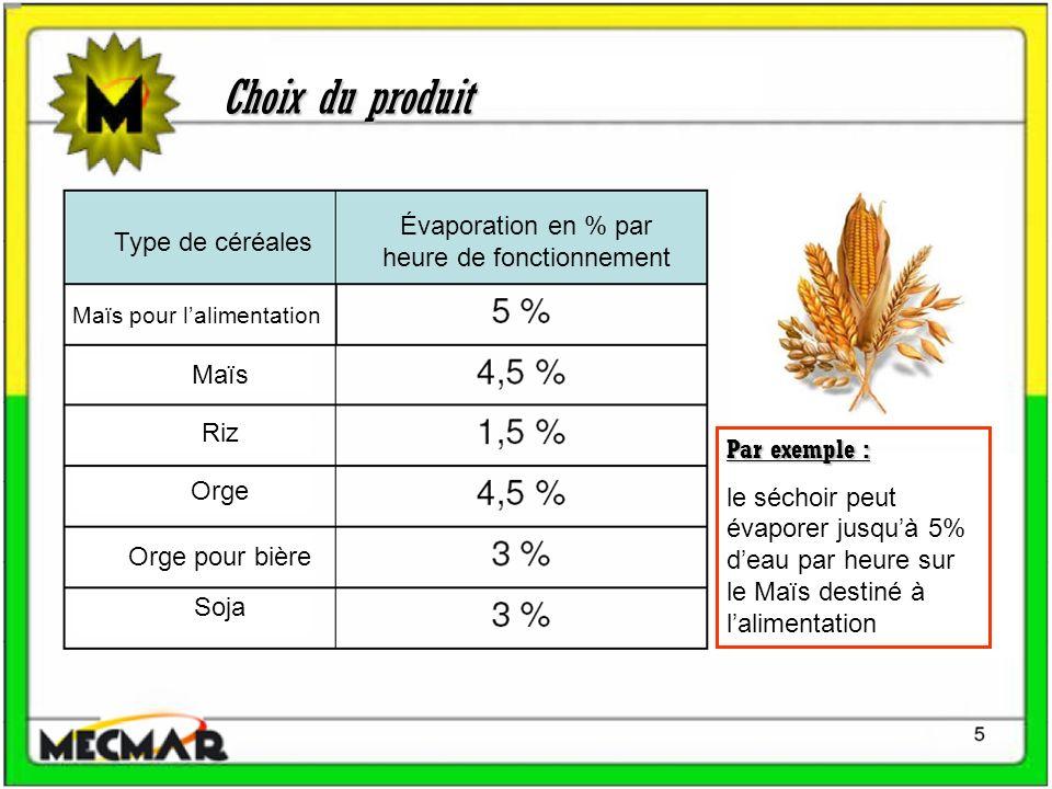 Type de céréales Évaporation en % par heure de fonctionnement Choix du produit Maïs pour lalimentation Maïs Riz Orge Orge pour bière Soja Par exemple : le séchoir peut évaporer jusquà 5% deau par heure sur le Maïs destiné à lalimentation