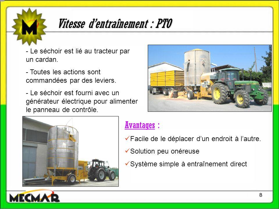 Vitesse dentraînement : 1 Moteur électrique 1- Moteur électrique (remplace le tracteur) : Il ny a qu à brancher la prise de courant Les commandes se gèrent à laide de boutons poussoirs et de leviers.