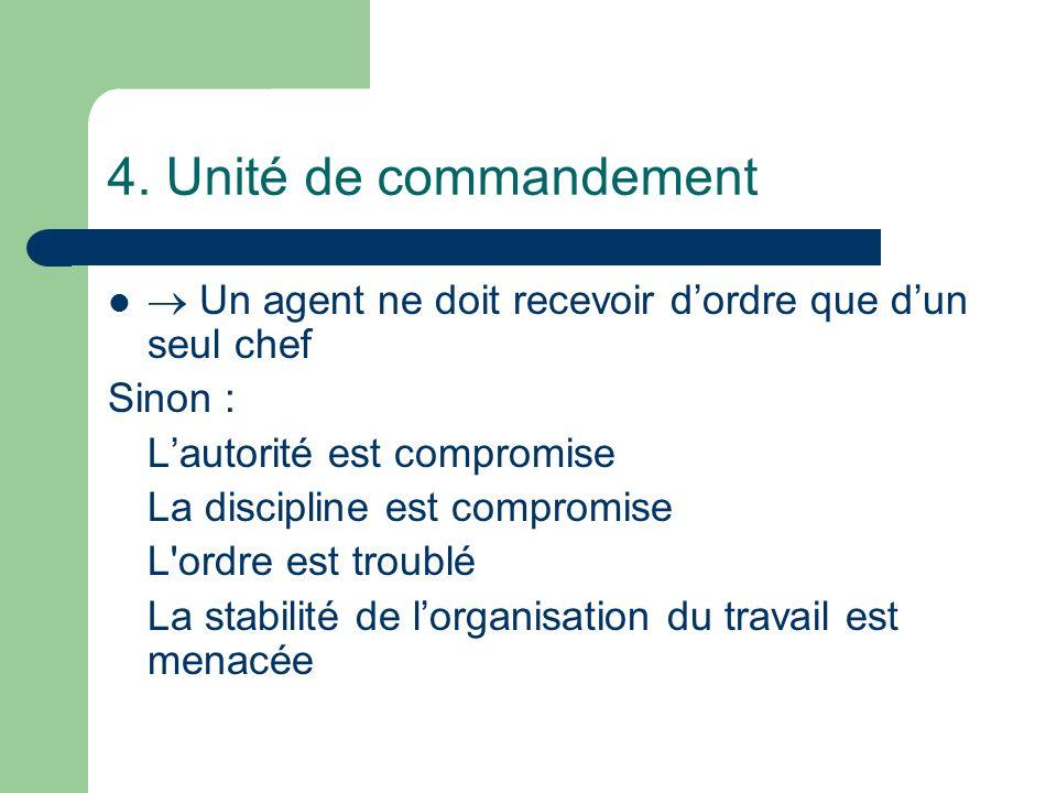 4. Unité de commandement Un agent ne doit recevoir dordre que dun seul chef Sinon : Lautorité est compromise La discipline est compromise L'ordre est