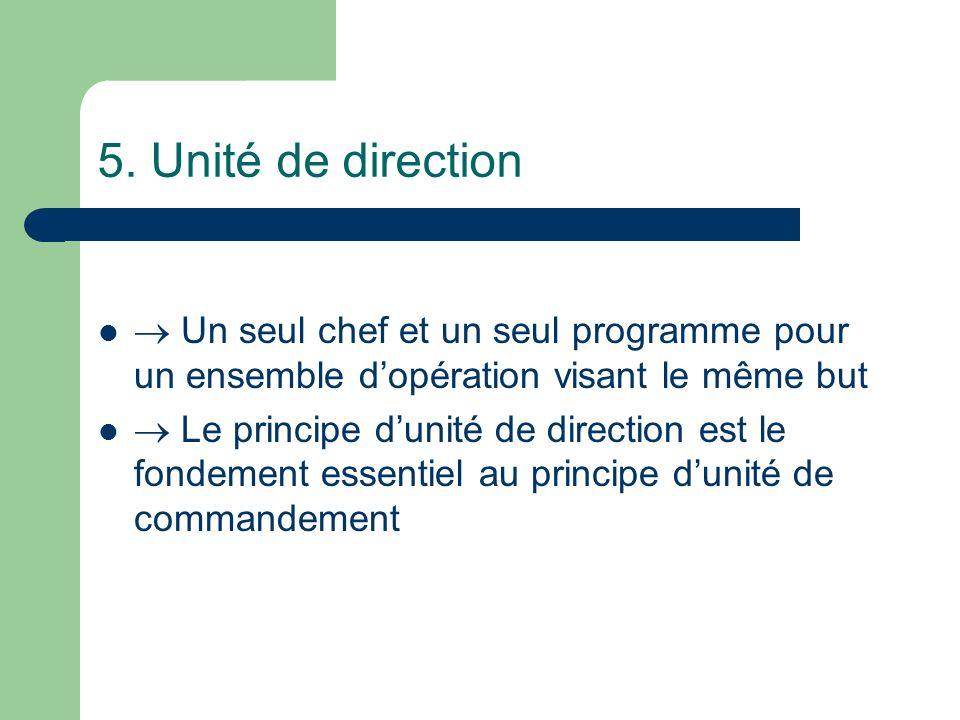 5. Unité de direction Un seul chef et un seul programme pour un ensemble dopération visant le même but Le principe dunité de direction est le fondemen