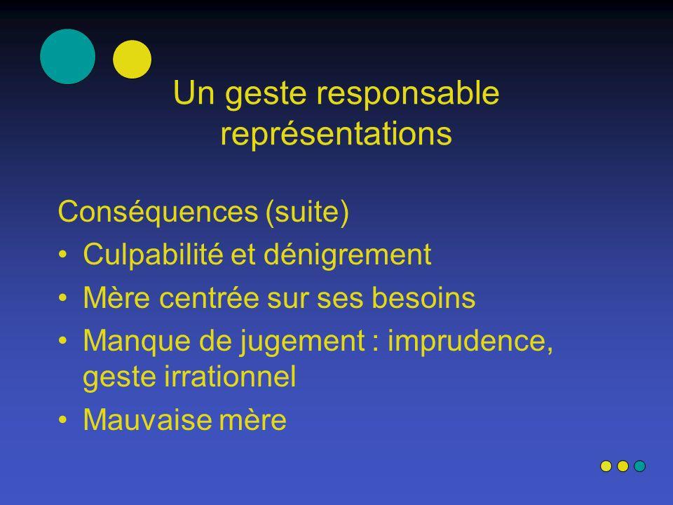 Un geste responsable représentations Conséquences (suite) Culpabilité et dénigrement Mère centrée sur ses besoins Manque de jugement : imprudence, ges