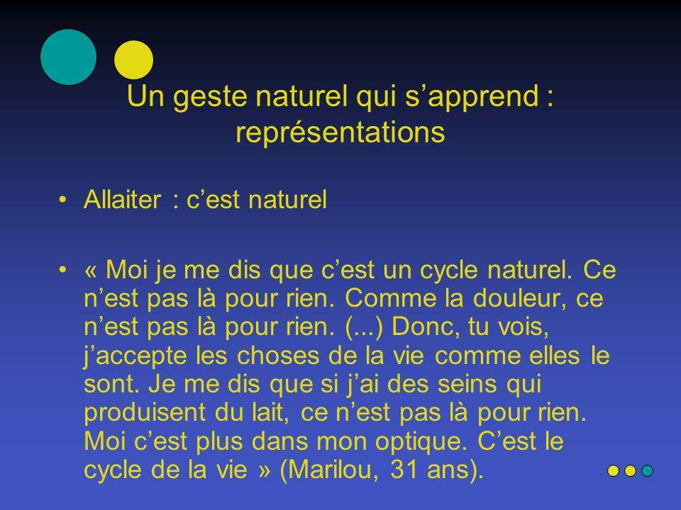 Un geste naturel qui sapprend : représentations Allaiter : cest naturel « Moi je me dis que cest un cycle naturel. Ce nest pas là pour rien. Comme la