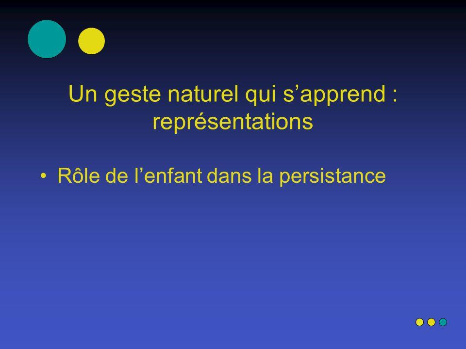 Un geste naturel qui sapprend : représentations Rôle de lenfant dans la persistance