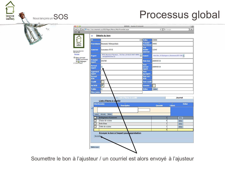 Processus global Nous lançons un SOS Soumettre le bon à lajusteur / un courriel est alors envoyé à lajusteur