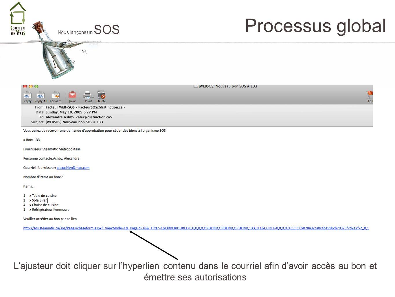 Processus global Nous lançons un SOS Lajusteur doit cliquer sur lhyperlien contenu dans le courriel afin davoir accès au bon et émettre ses autorisati
