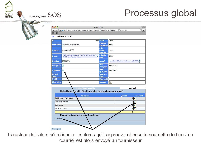 Processus global Nous lançons un SOS Lajusteur doit alors sélectionner les items quil approuve et ensuite soumettre le bon / un courriel est alors env
