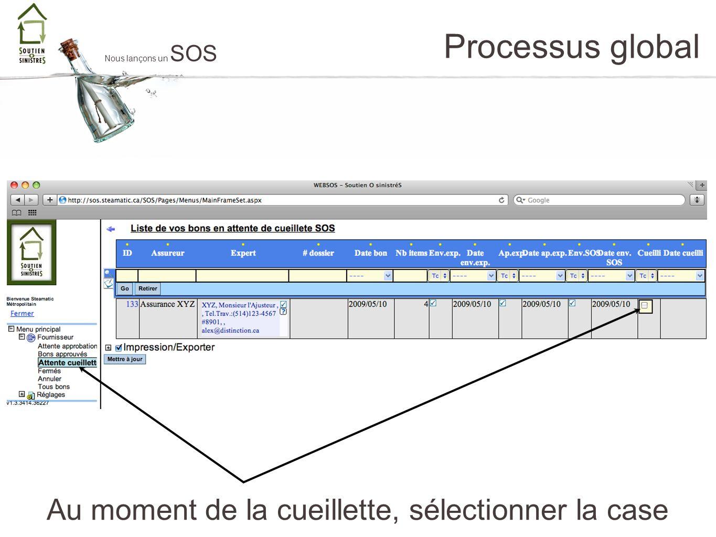 Processus global Nous lançons un SOS Au moment de la cueillette, sélectionner la case