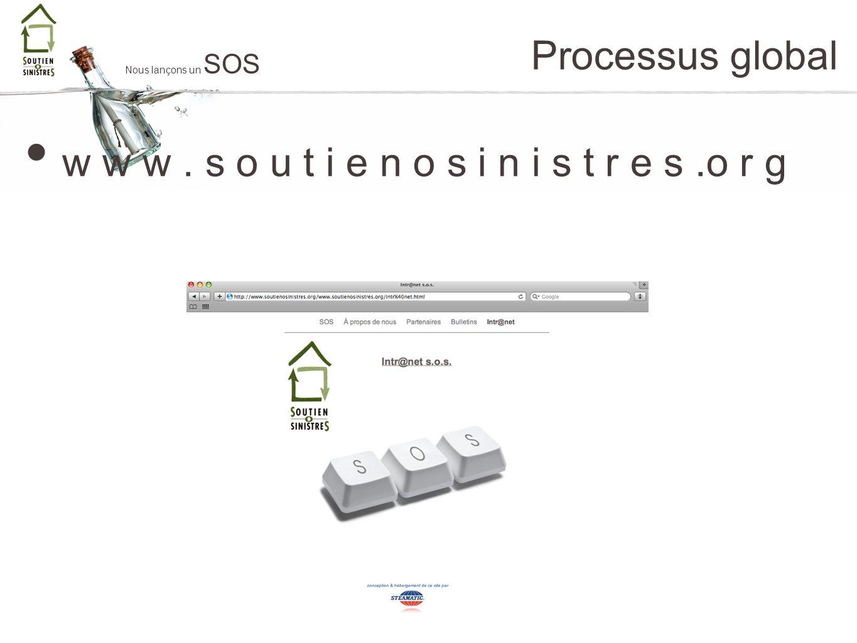 Processus global Nous lançons un SOS w w w. s o u t i e n o s i n i s t r e s.o r g
