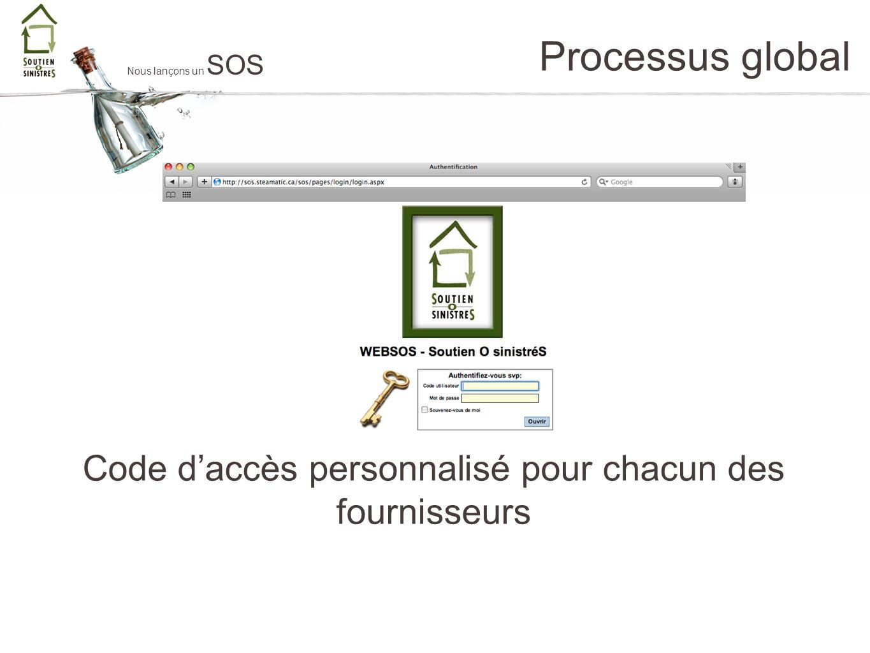 Processus global Nous lançons un SOS Code daccès personnalisé pour chacun des fournisseurs