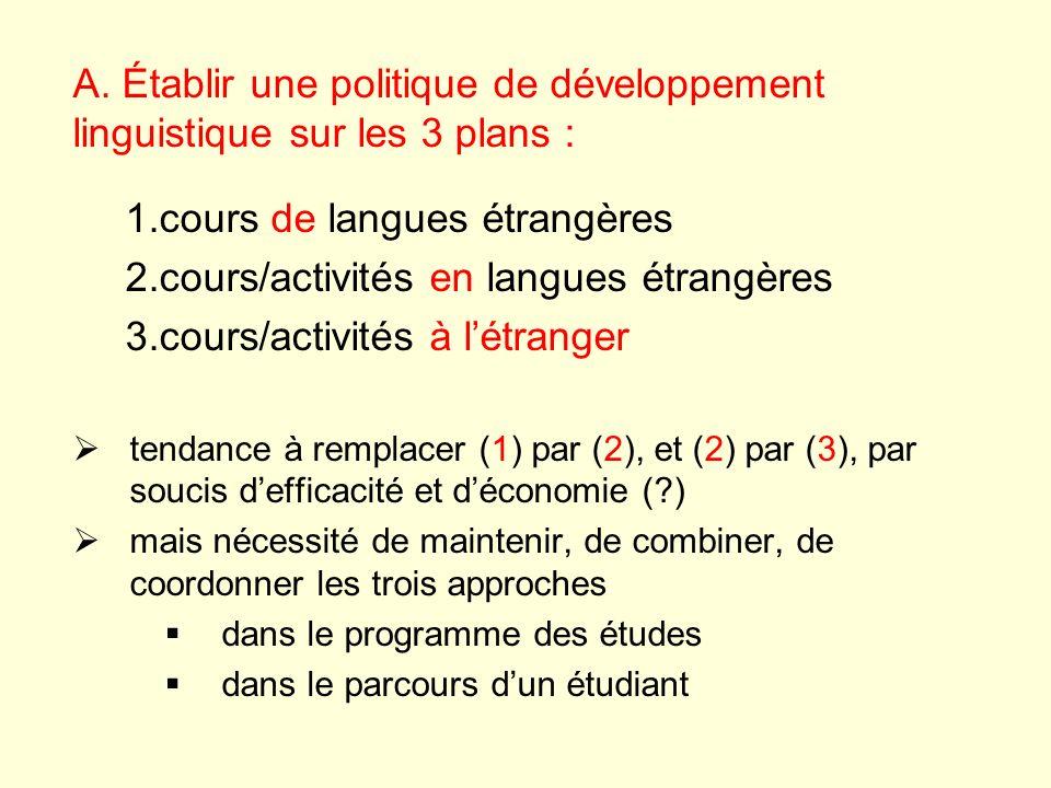 A. Établir une politique de développement linguistique sur les 3 plans : 1.cours de langues étrangères 2.cours/activités en langues étrangères 3.cours