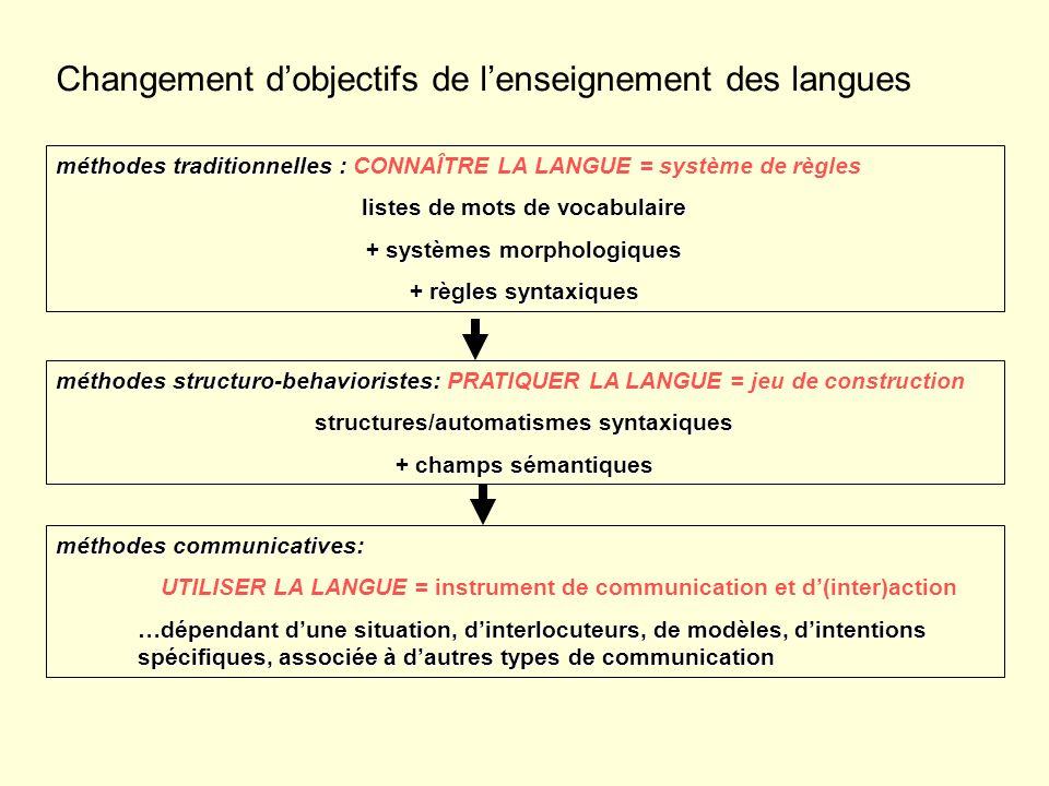 Changement dobjectifs de lenseignement des langues méthodes traditionnelles : méthodes traditionnelles : CONNAÎTRE LA LANGUE = système de règles liste