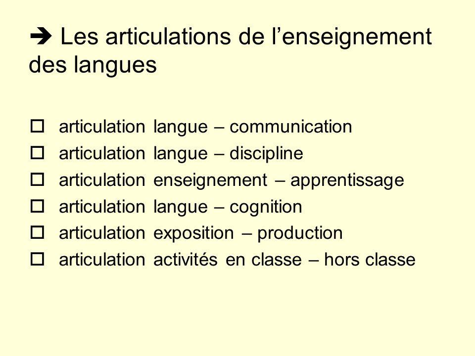 Les articulations de lenseignement des langues articulation langue – communication articulation langue – discipline articulation enseignement – appren