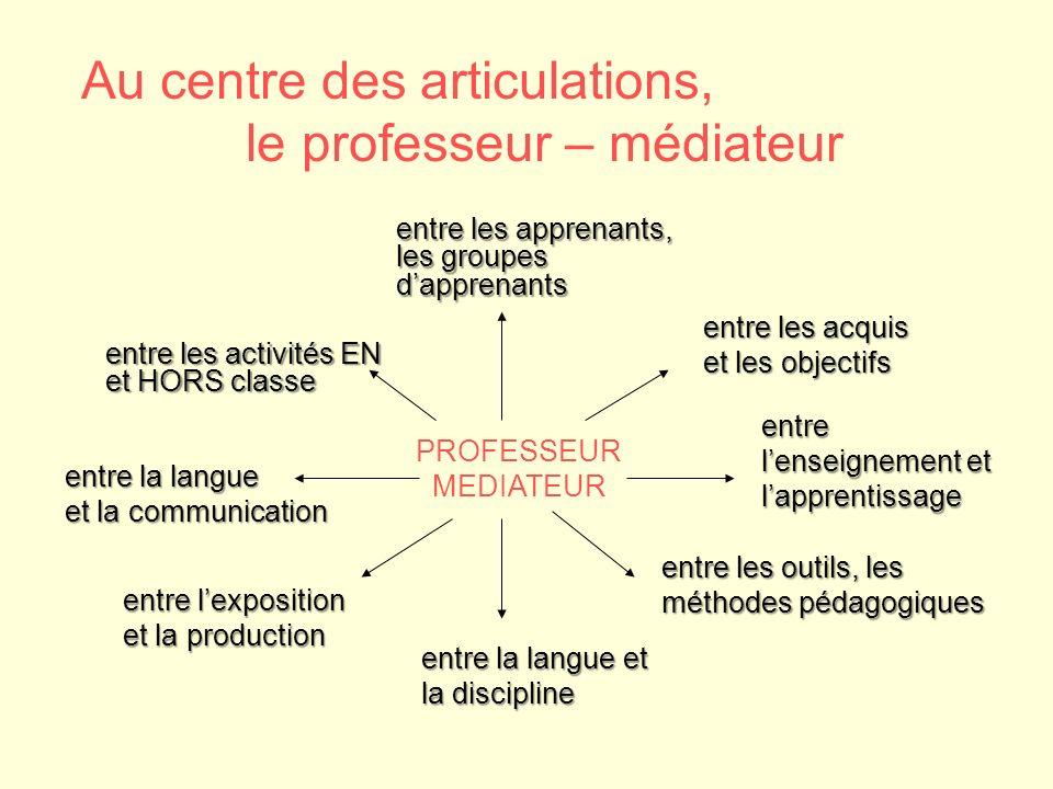 Au centre des articulations, le professeur – médiateur entre la langue et la communication entre les apprenants, les groupes dapprenants entre les acq