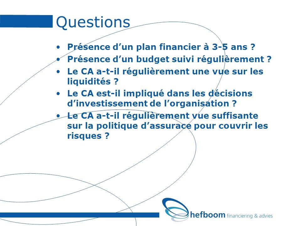 Questions Présence dun plan financier à 3-5 ans ? Présence dun budget suivi régulièrement ? Le CA a-t-il régulièrement une vue sur les liquidités ? Le