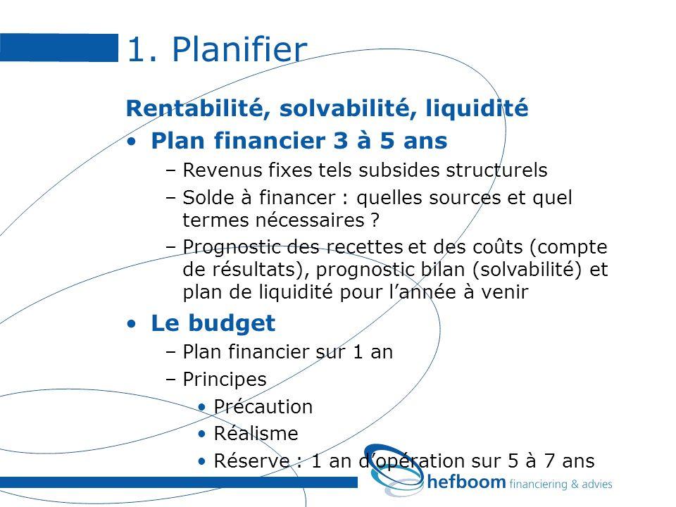 1. Planifier Rentabilité, solvabilité, liquidité Plan financier 3 à 5 ans –Revenus fixes tels subsides structurels –Solde à financer : quelles sources