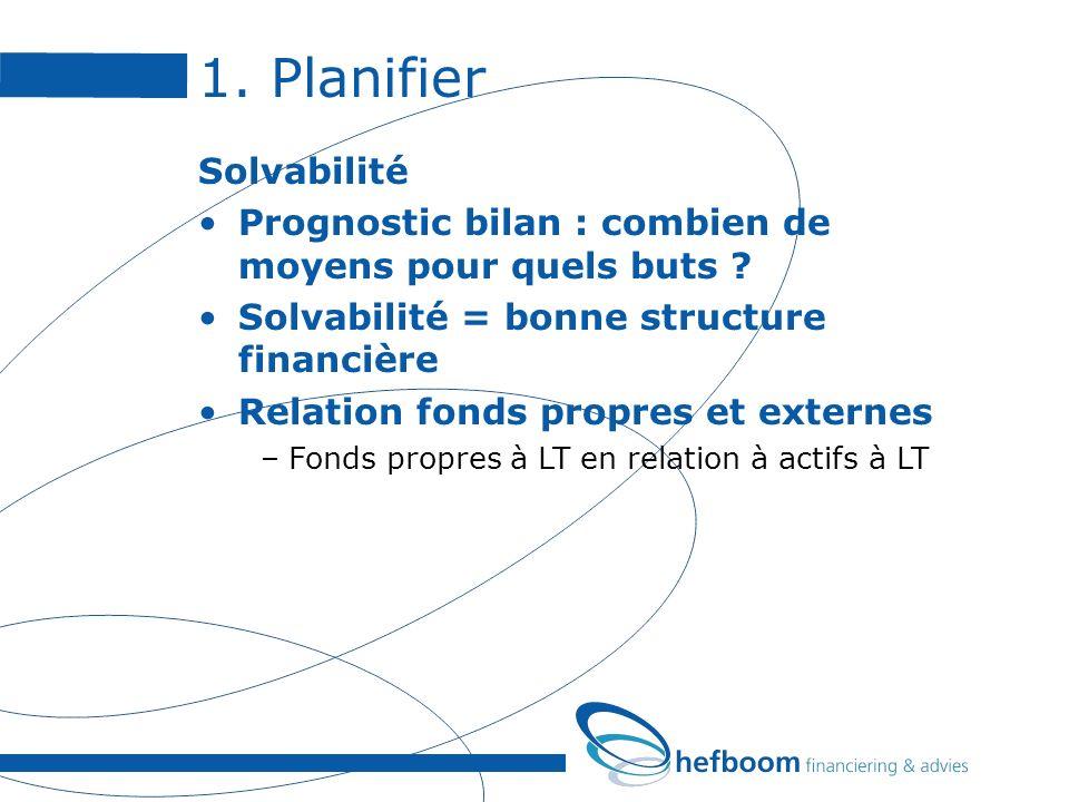 1. Planifier Solvabilité Prognostic bilan : combien de moyens pour quels buts ? Solvabilité = bonne structure financière Relation fonds propres et ext