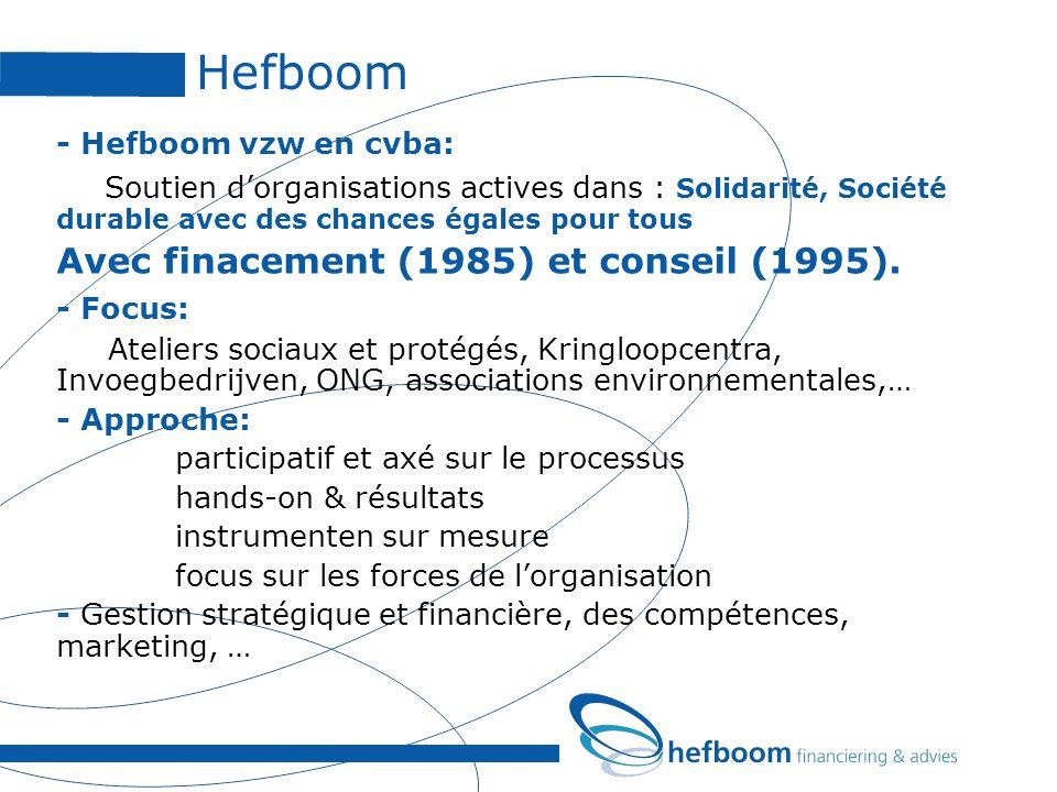 Hefboom - Hefboom vzw en cvba: Soutien dorganisations actives dans : Solidarité, Société durable avec des chances égales pour tous Avec finacement (1985) et conseil (1995).