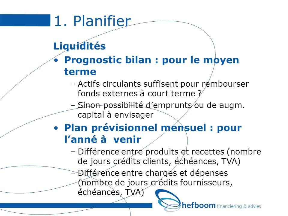 1. Planifier Liquidités Prognostic bilan : pour le moyen terme –Actifs circulants suffisent pour rembourser fonds externes à court terme ? –Sinon poss