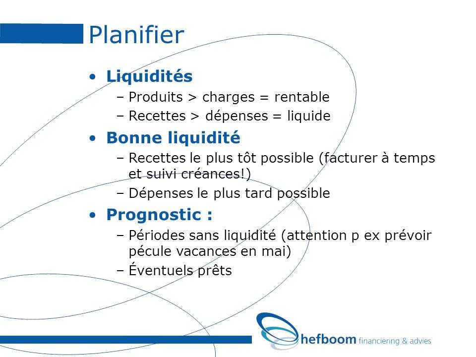 Planifier Liquidités –Produits > charges = rentable –Recettes > dépenses = liquide Bonne liquidité –Recettes le plus tôt possible (facturer à temps et