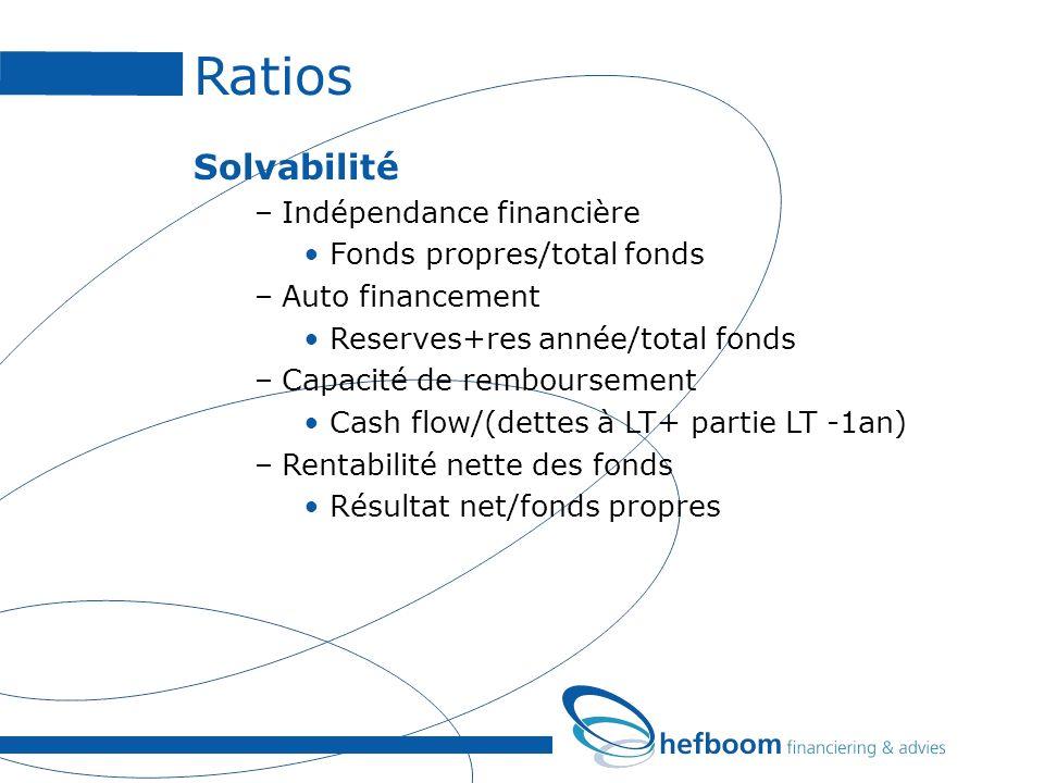 Ratios Solvabilité –Indépendance financière Fonds propres/total fonds –Auto financement Reserves+res année/total fonds –Capacité de remboursement Cash flow/(dettes à LT+ partie LT -1an) –Rentabilité nette des fonds Résultat net/fonds propres