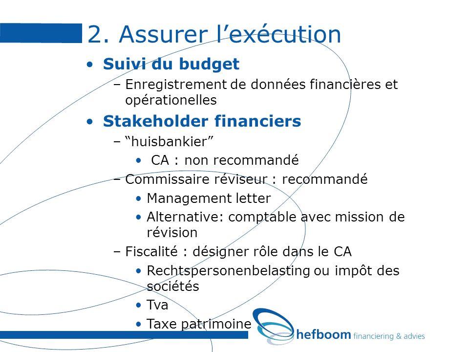 2. Assurer lexécution Suivi du budget –Enregistrement de données financières et opérationelles Stakeholder financiers –huisbankier CA : non recommandé