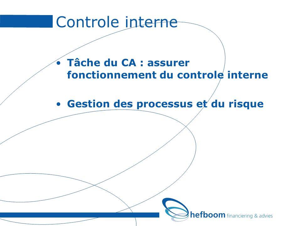 Controle interne Tâche du CA : assurer fonctionnement du controle interne Gestion des processus et du risque