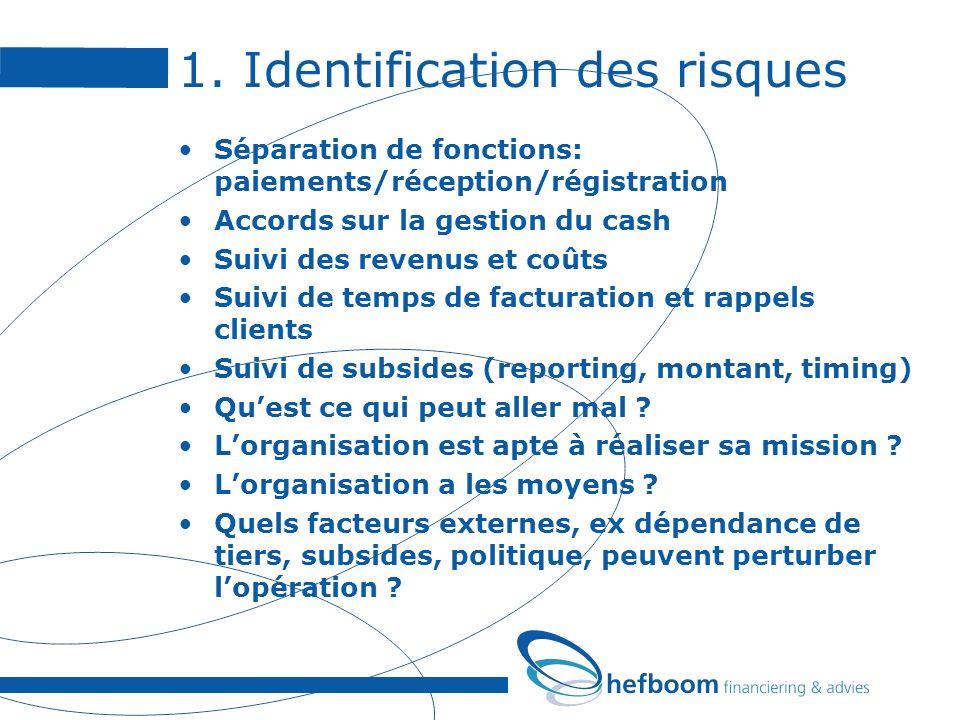 1. Identification des risques Séparation de fonctions: paiements/réception/régistration Accords sur la gestion du cash Suivi des revenus et coûts Suiv