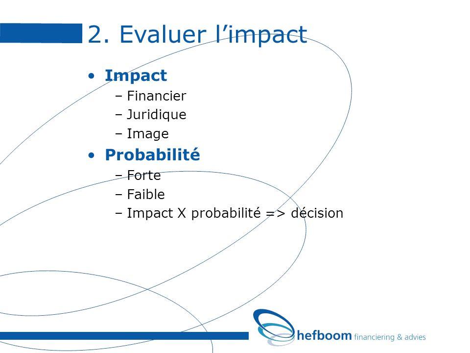 2. Evaluer limpact Impact –Financier –Juridique –Image Probabilité –Forte –Faible –Impact X probabilité => décision