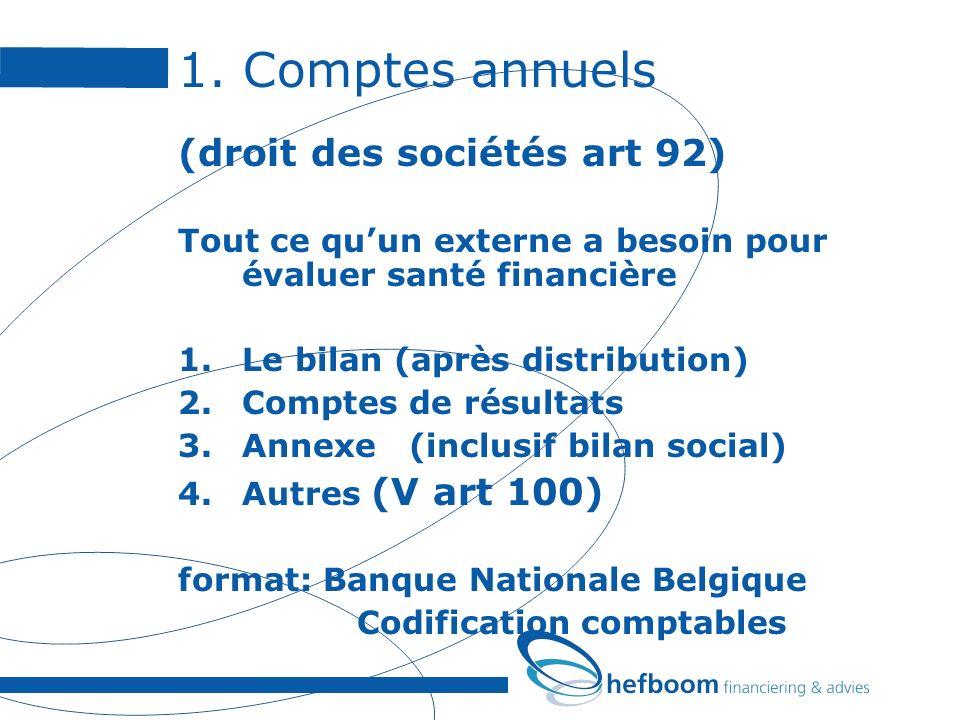 1. Comptes annuels (droit des sociétés art 92) Tout ce quun externe a besoin pour évaluer santé financière 1.Le bilan (après distribution) 2.Comptes d