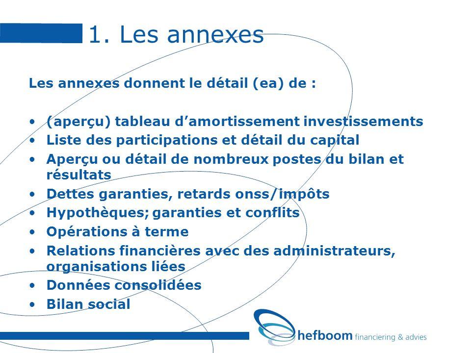 1. Les annexes Les annexes donnent le détail (ea) de : (aperçu) tableau damortissement investissements Liste des participations et détail du capital A