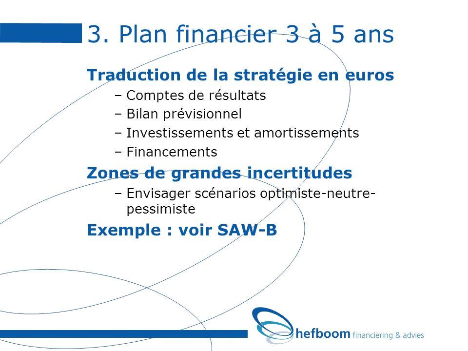 3. Plan financier 3 à 5 ans Traduction de la stratégie en euros –Comptes de résultats –Bilan prévisionnel –Investissements et amortissements –Financem